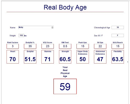 Computerised Real Body Age